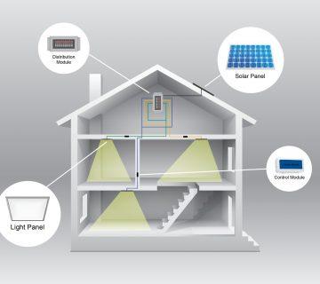 multi-system-half-home-3d-1